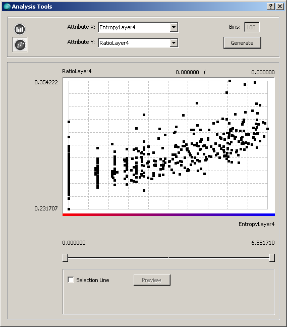 Analysis Tools - Scatter Plot